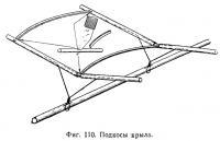 Фиг. 110. Подкосы крыла