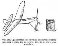 Фиг. 119. Сравнительная величина комнатной модели самолета