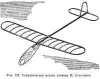 Фиг. 123. Схематическая модель планера М. Степченко