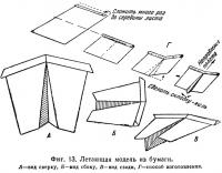 Фиг. 13. Летающая модель из бумаги