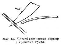 Фиг. 132. Способ соединения нервюр с кромками крыла