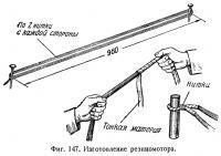 Фиг. 147. Изготовление резиномотора