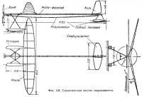 Фиг. 148. Схематическая модель гидросамолета