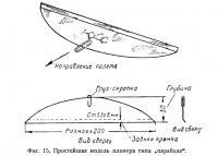 Фиг. 15. Простейшая модель планера типа парабола
