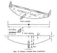 Фиг. 16. Модель планера типа парабола