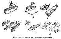 Фиг. 160. Процессы изготовления фюзеляжа