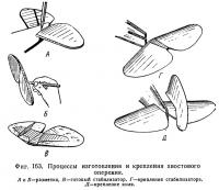 Фиг. 163. Процессы изготовления и крепления хвостового оперения