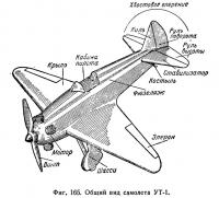 Фиг. 165. Общий вид самолета УТ-1