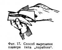 Фиг. 17. Способ вырезания планера типа парабола
