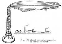 Фиг. 190. Общий вид модели дирижабля на причальной мачте