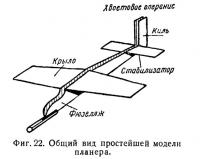 Фиг. 22. Общий вид простейшей модели планера
