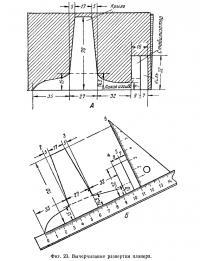 Фиг. 23. Вычерчивание развертки планера