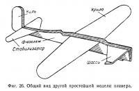 Фиг. 26. Общий вид другой простейшей модели планера