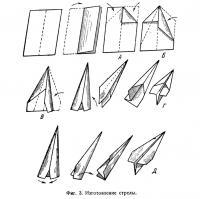Фиг. 3. Изготовление стрелы