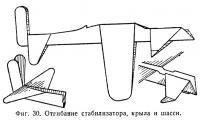 Фиг. 30. Отгибание стабилизатора, крыла и шасси