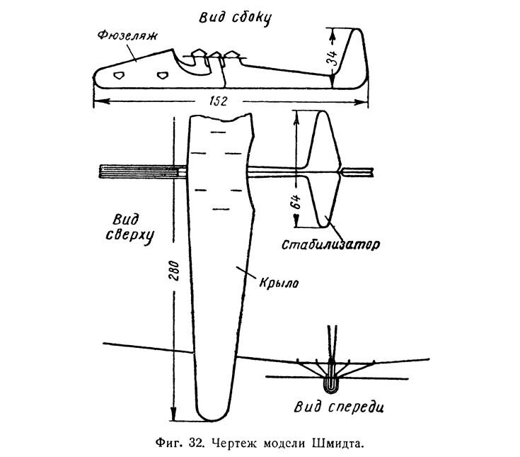 Фиг. 32. Чертеж модели Шмидта