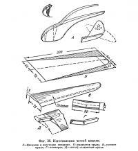 Фиг. 36. Изготовление частей модели