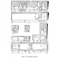 Фиг. 43. Детали биплана