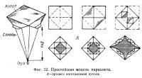 Фиг. 52. Простейшая модель парашюта