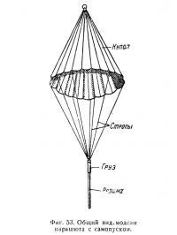 Фиг. 53. Общий вид модели парашюта с самопуском