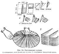 Фиг. 54. Изготовление купола