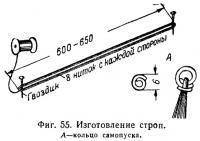 Фиг. 55. Изготовление строп