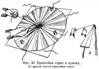 Фиг. 56. Приклейка строп к куполу