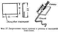 Фиг. 57. Закрепление строп, крючка и резины в свинцовой пластинке