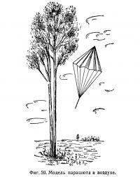 Фиг. 59. Модель парашюта в воздухе