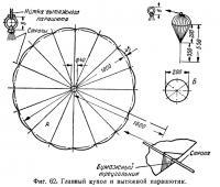 Фиг. 62. Главный купол и вытяжной парашютик