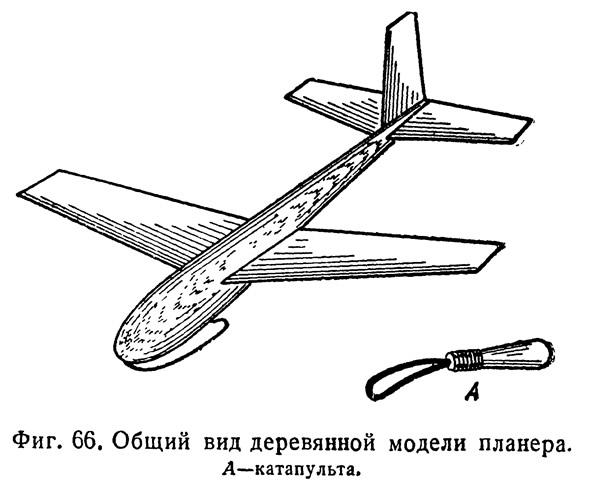 Фиг. 66. Общий вид деревянной модели планера
