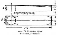 Фиг. 74. Шаблоны мухи