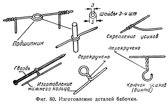 Фиг. 80. Изготовление деталей бабочки