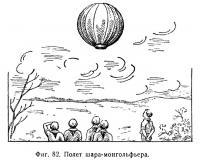 Фиг. 82. Полет шара-монгольфьера