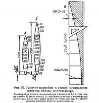 Фиг. 83. Рабочие выкройки и способ изготовления шаблона полосы монгольфьера
