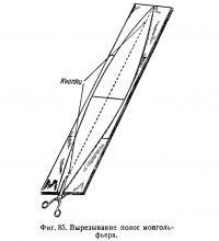 Фиг. 85. Вырезывание полос монгольфьера
