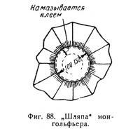 Фиг. 88. Шляпа монгольфьера