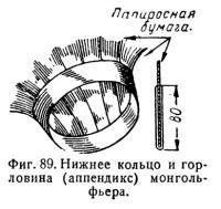 Фиг. 89. Нижнее кольцо и горловина монгольфьера