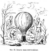 Фиг. 90. Запуск шара-монгольфьера