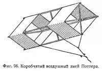 Фиг. 96. Коробчатый воздушный змей Поттера