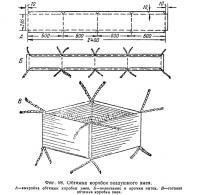 Фиг. 98. Обтяжка коробок воздушного змея