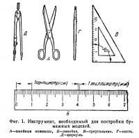 Инструмент, необходимый для постройки бумажных моделей
