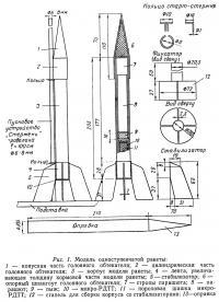 Рис. 1. Модель одноступенчатой ракеты