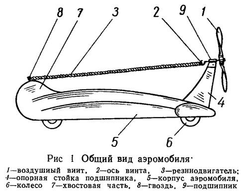 Рис. 1. Общий вид аэромобиля
