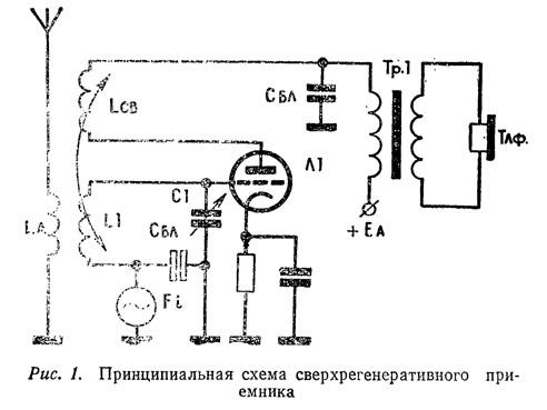 Рис. 1. Принципиальная схема сверхрегенеративного приемника