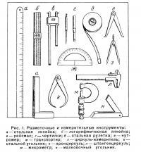 Рис. 1. Разметочные и измерительные инструменты