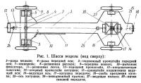 Рис. 1. Шасси модели (вид сверху)