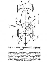 Рис. 1. Схема агрегатов по первому варианту