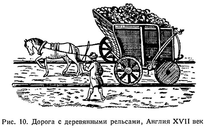 Рис. 10. Дорога с деревянными рельсами, Англия XVII век
