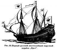 Рис. 10. Первый русский двухпалубный парусный корабль «Орел»